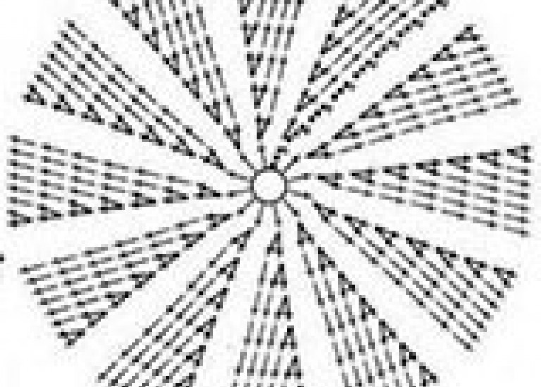 Вязание крючком. Закон круга